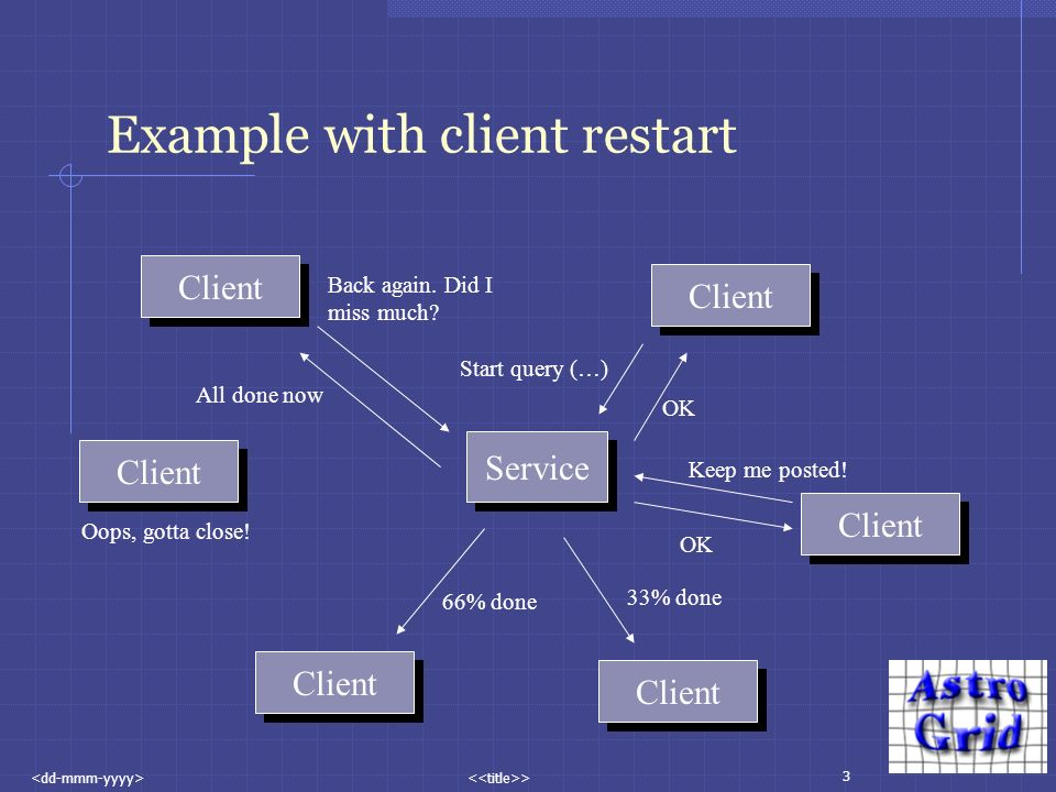 3 > Example with client restart Service Client OK Start query (…) Client Keep me posted.