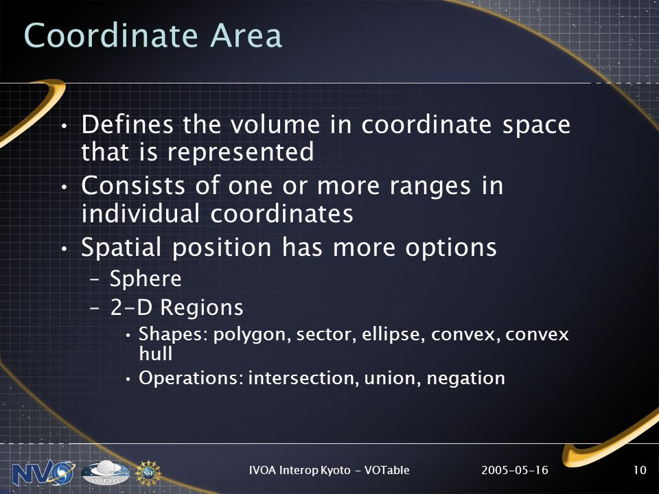 IVOA Interop Kyoto - VOTable10 Coordinate Area Defines the volume in coordinate space that is represented Consists of one or more ranges in individual coordinates Spatial position has more options –Sphere –2-D Regions Shapes: polygon, sector, ellipse, convex, convex hull Operations: intersection, union, negation