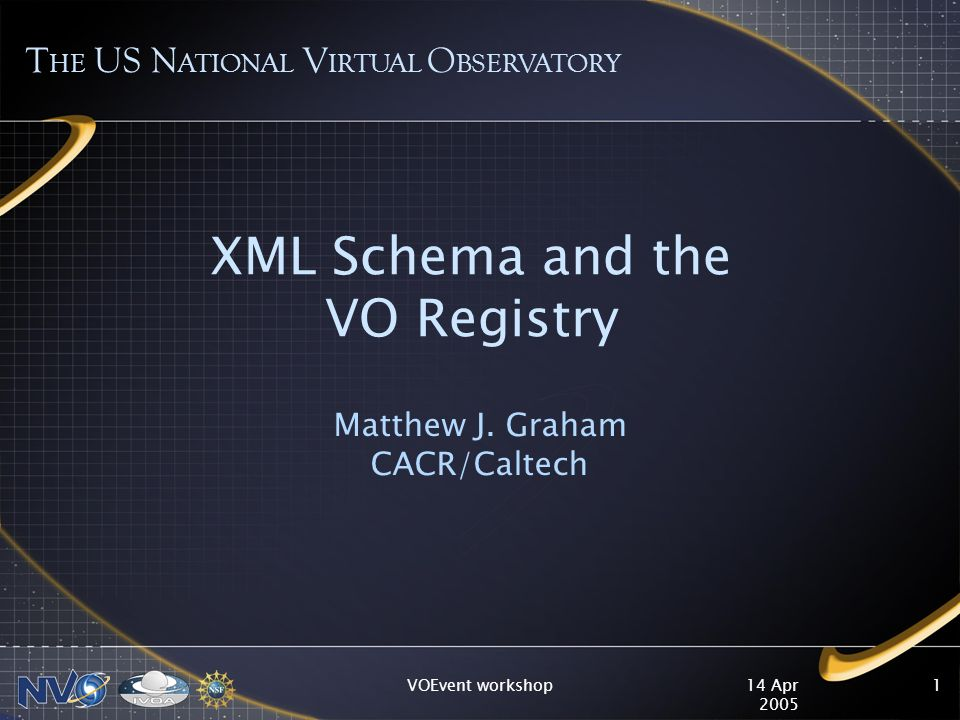 14 Apr 2005 VOEvent workshop12 Thoughts on VOEvent Schema: –Equivalent of RM document –Straightforward but comprehensive –Core + extensions for specialisations –Based on RTML + STC Ontology –Necessary for querying and filters Registry –VO Registry + subscriber interface