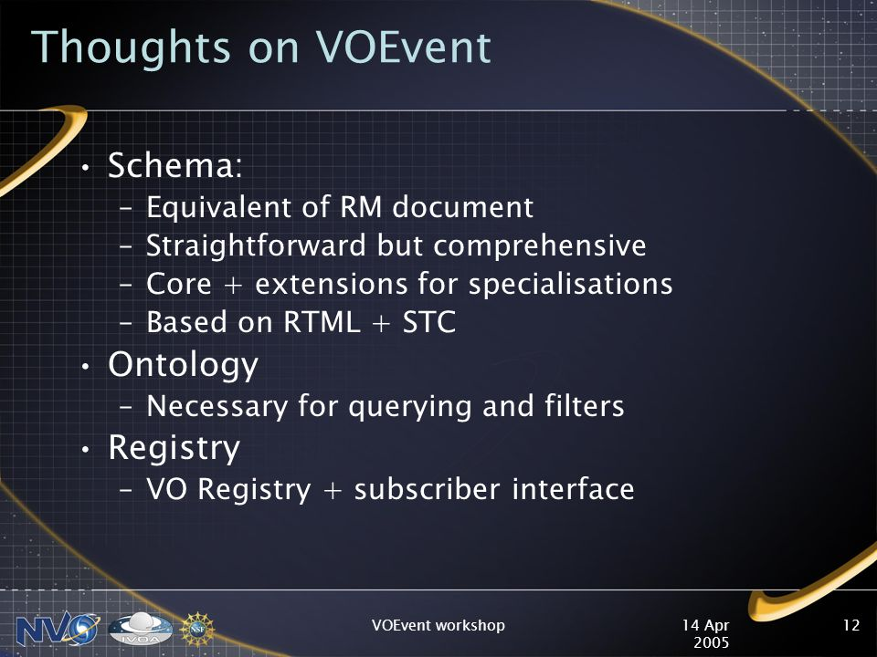 14 Apr 2005 VOEvent workshop12 Thoughts on VOEvent Schema: –Equivalent of RM document –Straightforward but comprehensive –Core + extensions for specia