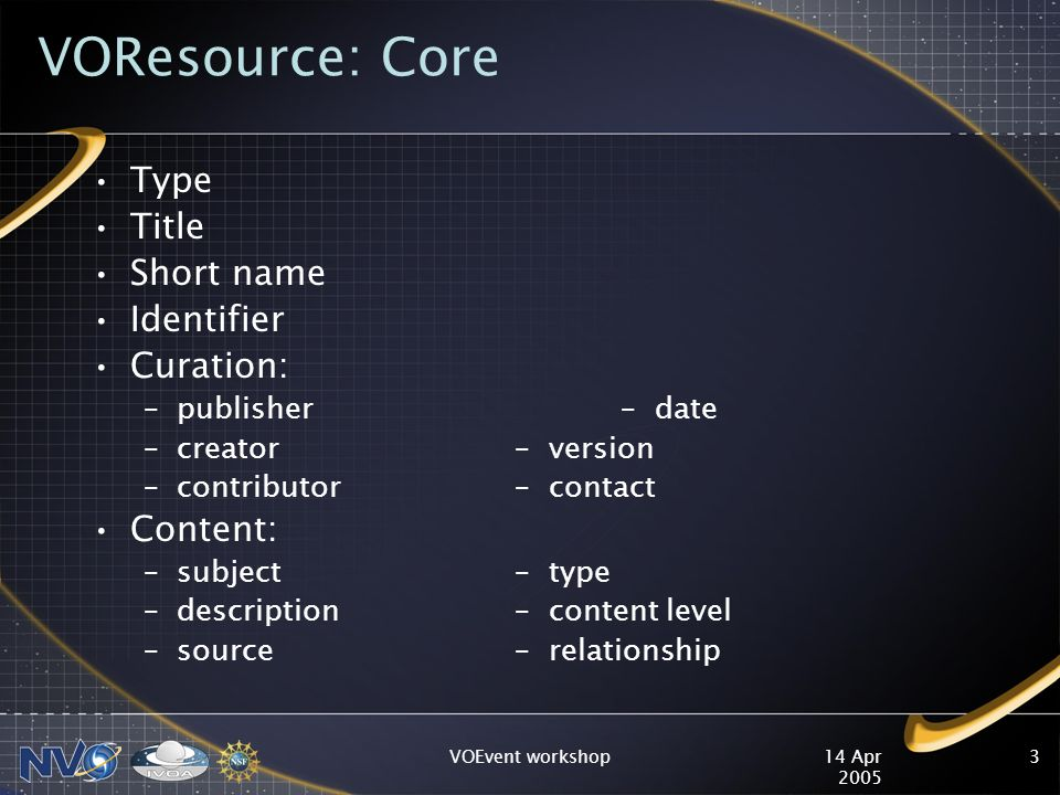14 Apr 2005 VOEvent workshop3 VOResource: Core Type Title Short name Identifier Curation: –publisher – date –creator– version –contributor– contact Co