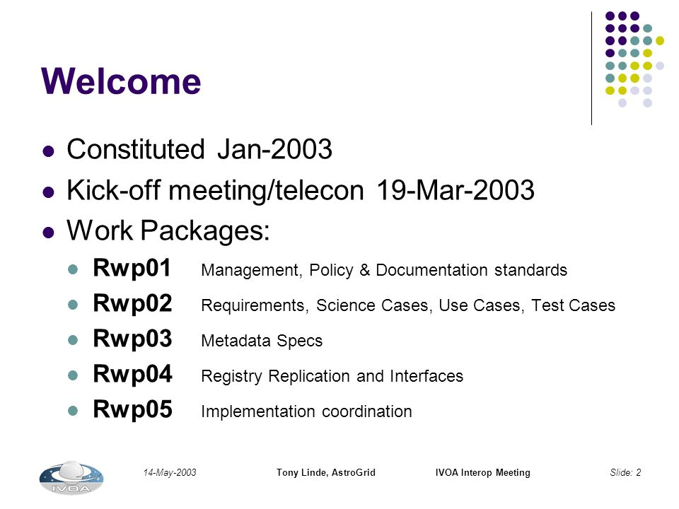 14-May-2003Tony Linde, AstroGridIVOA Interop MeetingSlide: 3 Todays Schedule 09:30IntroductionBob (session mod) 09:40Rwp02: presentationsMark 10:00Rwp02: discussionMark 10:20Rwp03: presentationRay 10:40Rwp03: discussionRay 11:00COFFEE/TEA 11:30RecapBob 11:40Rwp04: presentationsKeith 12:00Rwp04: discussionKeith 12:20Rwp01: presentationsTony 12:40Rwp01: discussionTony 13:00LUNCH 14:00RecapBob (session mod) 14:10General presentations / Overflow … 14:30 14:50Starter: Rwp05Roy 15:10Actions: Rwp01Bob, Tony 15:30COFFEE/TEA 16:00Actions: Rwp02Bob, Mark 16:20Actions: Rwp03Bob, Ray 16:40Actions: Rwp04Bob, Keith 17:00FINISH