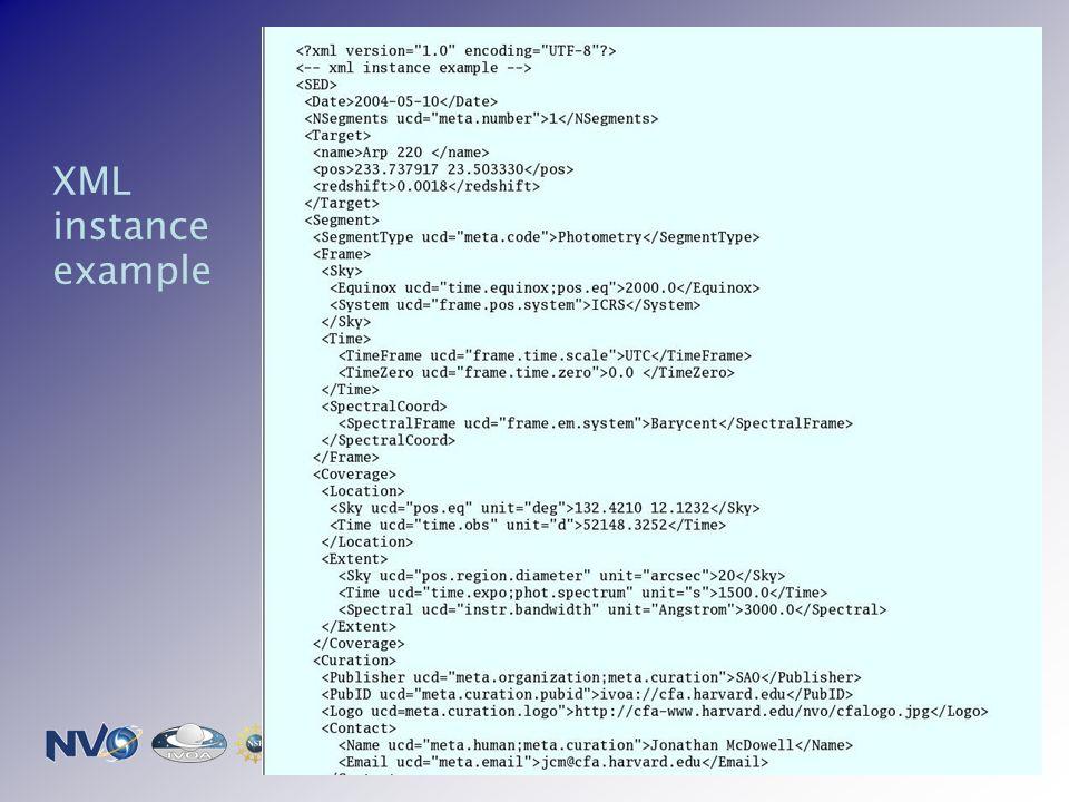 2004 Sepjcm/sao/nvo1 XML instance example