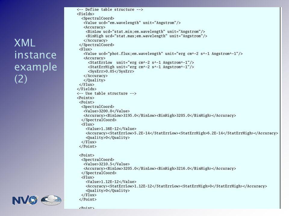 2004 Sepjcm/sao/nvo1 XML instance example (2)