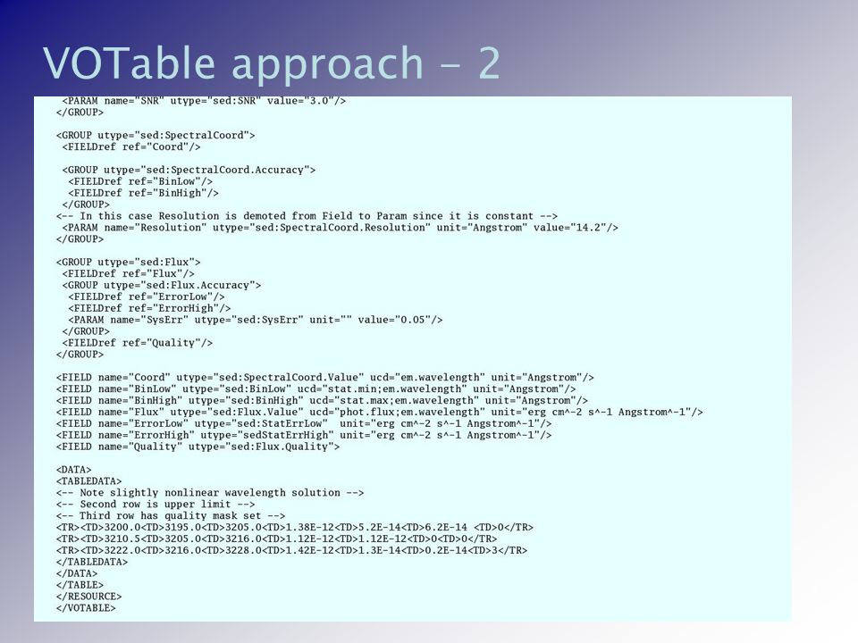 2004 Sepjcm/sao/nvo1 VOTable approach - 2