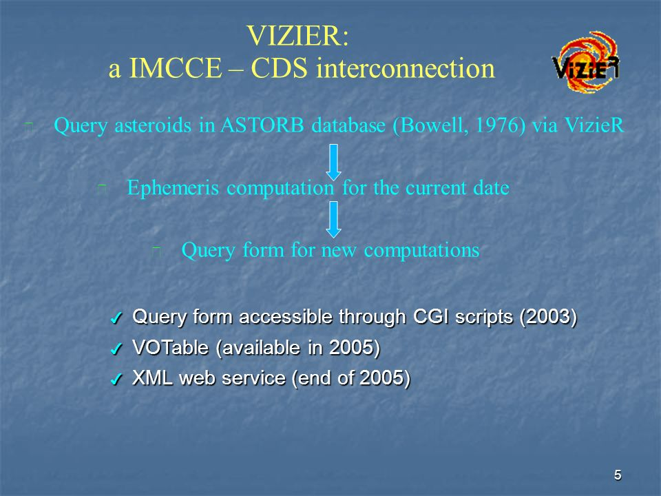 5 VIZIER: a IMCCE – CDS interconnection Query asteroids in ASTORB database (Bowell, 1976) via VizieR Ephemeris computation for the current date Query form for new computations Query form accessible through CGI scripts (2003) Query form accessible through CGI scripts (2003) VOTable (available in 2005) VOTable (available in 2005) XML web service (end of 2005) XML web service (end of 2005)