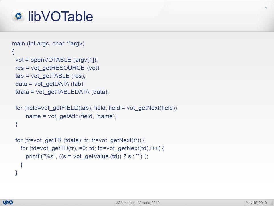 May 18, 2010IVOA Interop – Victoria, 2010 55 libVOTable main (int argc, char **argv) { vot = openVOTABLE (argv[1]); res = vot_getRESOURCE (vot); tab = vot_getTABLE (res); data = vot_getDATA (tab); tdata = vot_getTABLEDATA (data); for (field=vot_getFIELD(tab); field; field = vot_getNext(field)) name = vot_getAttr (field, name) } for (tr=vot_getTR (tdata); tr; tr=vot_getNext(tr)) { for (td=vot_getTD(tr),i=0; td; td=vot_getNext(td),i++) { printf ( %s , ((s = vot_getValue (td)) .