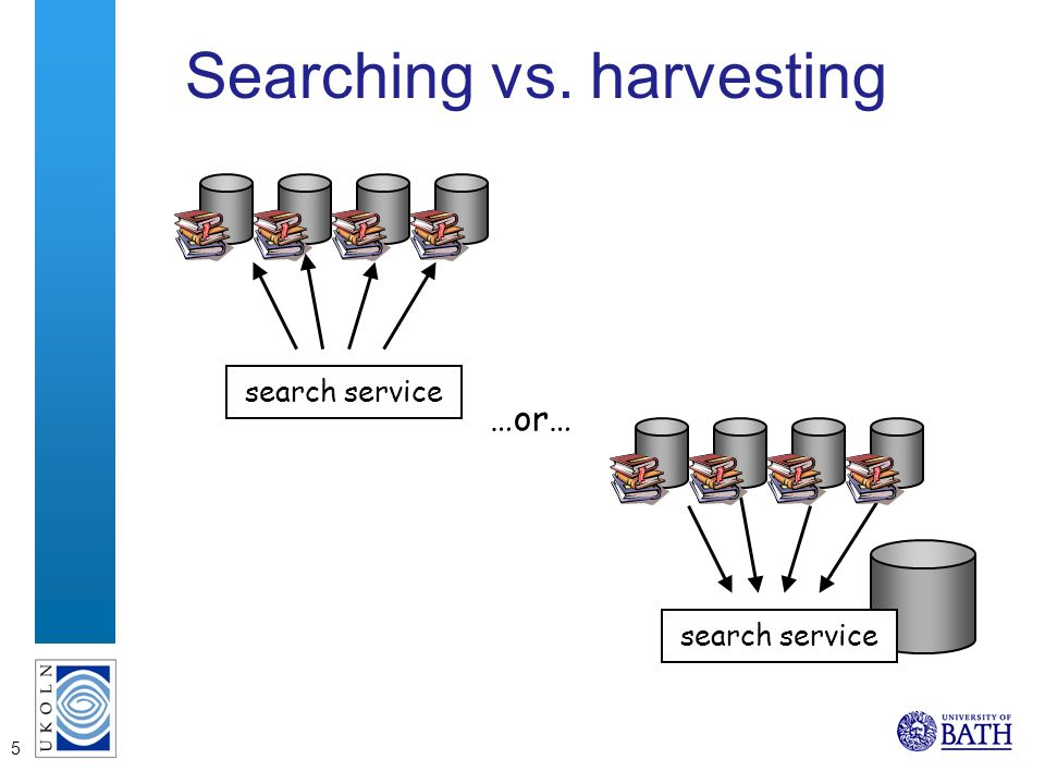 5 Searching vs. harvesting search service …or…
