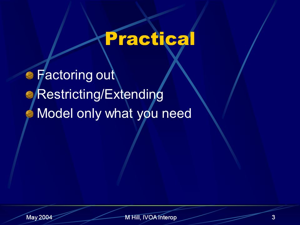May 2004M Hill, IVOA Interop3 Practical Factoring out Restricting/Extending Model only what you need