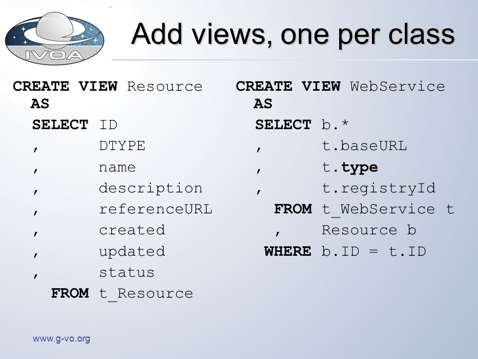 www.g-vo.org Add views, one per class CREATE VIEW Resource AS SELECT ID, DTYPE, name, description, referenceURL, created, updated, status FROM t_Resource CREATE VIEW WebService AS SELECT b.*, t.baseURL, t.type, t.registryId FROM t_WebService t, Resource b WHERE b.ID = t.ID