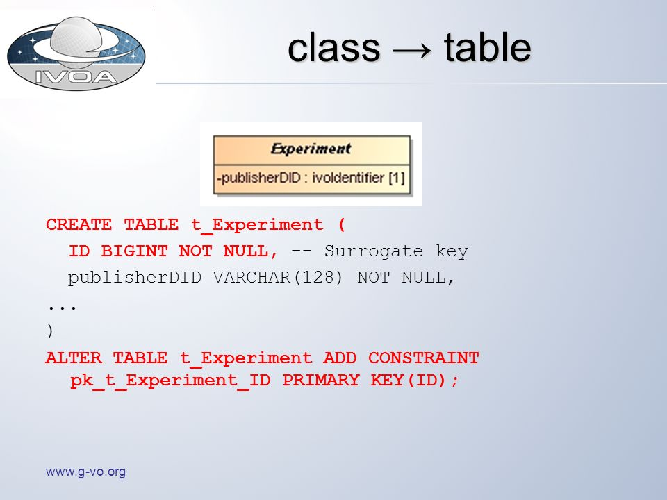 www.g-vo.org class table CREATE TABLE t_Experiment ( ID BIGINT NOT NULL, -- Surrogate key publisherDID VARCHAR(128) NOT NULL,...