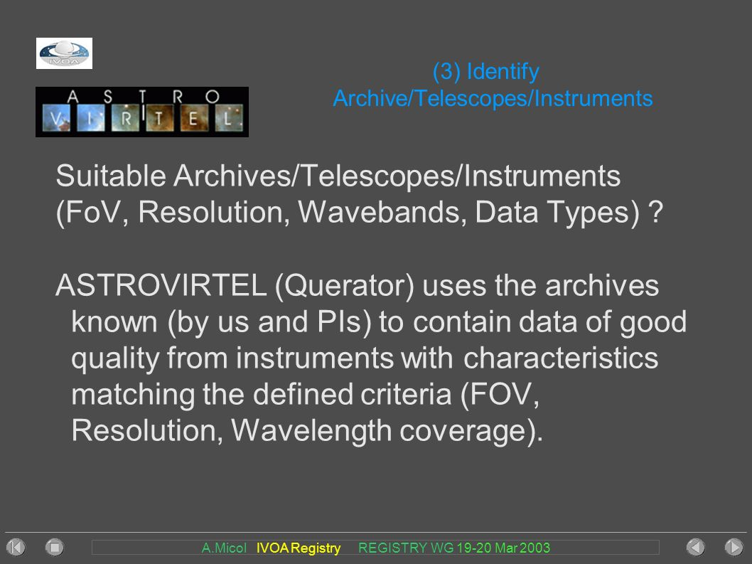 A.Micol IVOA Registry REGISTRY WG Mar 2003 (3) Identify Archive/Telescopes/Instruments Suitable Archives/Telescopes/Instruments (FoV, Resolution, Wavebands, Data Types) .