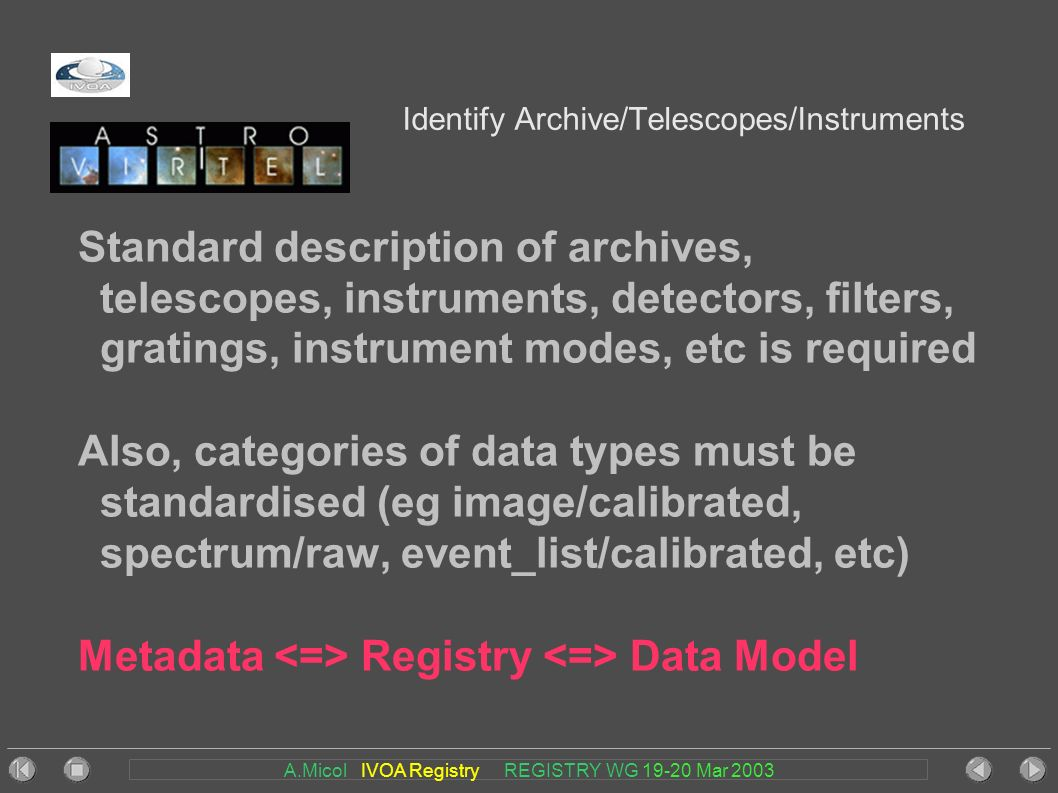 A.Micol IVOA Registry REGISTRY WG Mar 2003 Identify Archive/Telescopes/Instruments Standard description of archives, telescopes, instruments, detectors, filters, gratings, instrument modes, etc is required Also, categories of data types must be standardised (eg image/calibrated, spectrum/raw, event_list/calibrated, etc) Metadata Registry Data Model