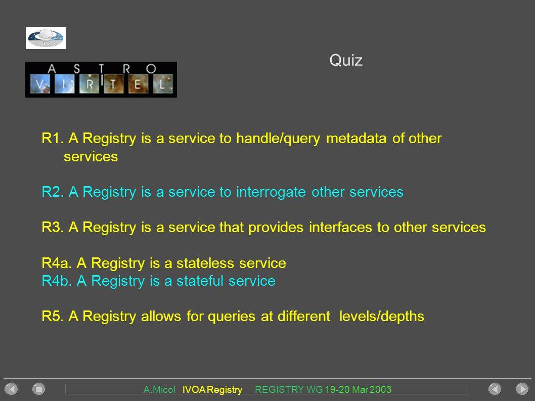 A.Micol IVOA Registry REGISTRY WG 19-20 Mar 2003 Quiz R1. A Registry is a service to handle/query metadata of other services R2. A Registry is a servi