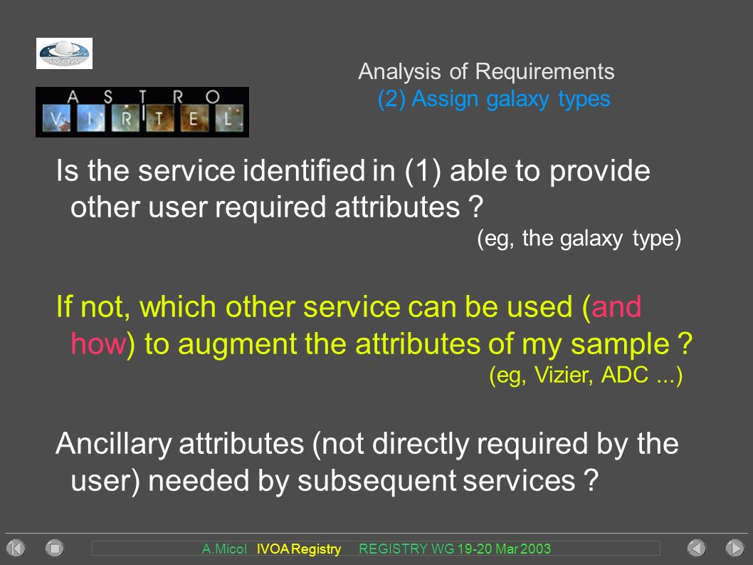 A.Micol IVOA Registry REGISTRY WG Mar 2003 Analysis of Requirements (2) Assign galaxy types Is the service identified in (1) able to provide other user required attributes .