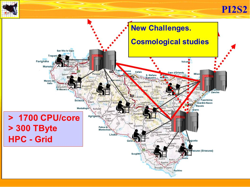martedi 8 novembre 2005 > 1700 CPU/core > 300 TByte HPC - Grid PI2S2 New Challenges. Cosmological studies