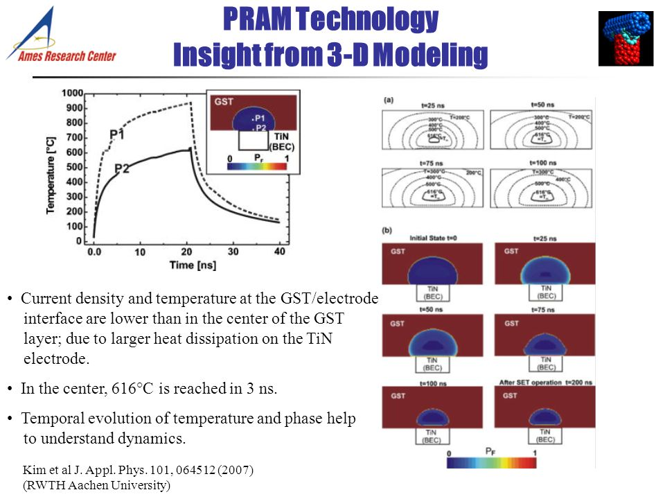 PRAM Technology Insight from 3-D Modeling Kim et al J. Appl. Phys. 101, 064512 (2007) (RWTH Aachen University) Current density and temperature at the