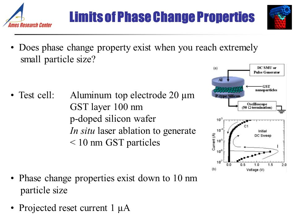 Limits of Phase Change Properties Does phase change property exist when you reach extremely small particle size? Test cell:Aluminum top electrode 20 µ