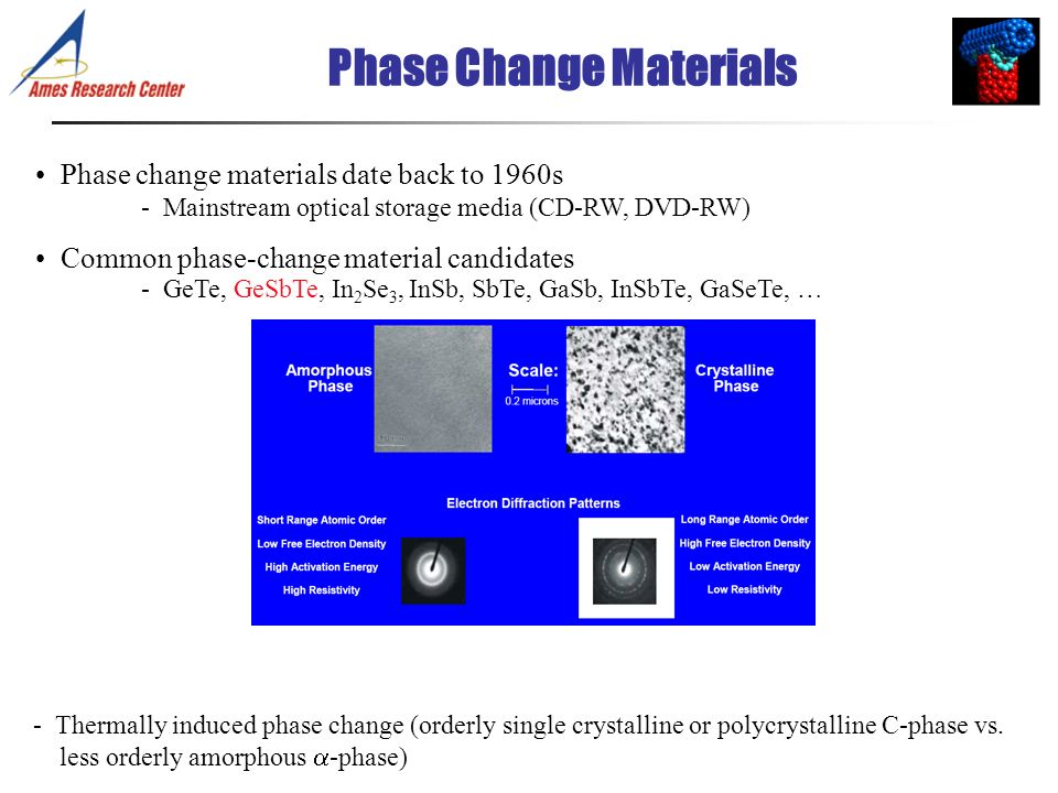 Phase Change Materials Phase change materials date back to 1960s - Mainstream optical storage media (CD-RW, DVD-RW) Common phase-change material candi