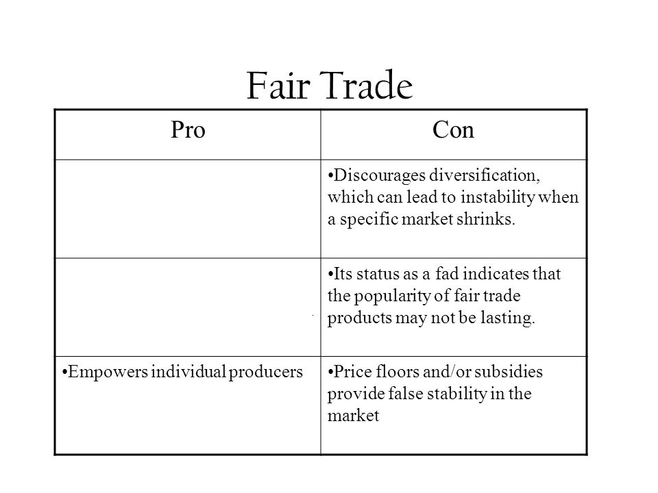 Fair Trade ProCon Promotes specialization, which can tap into a small but lucrative market. Discourages diversification, which can lead to instability
