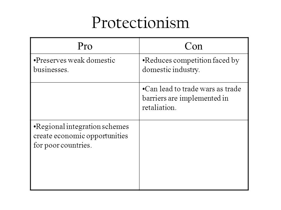 Protectionism ProCon Preserves weak domestic businesses.