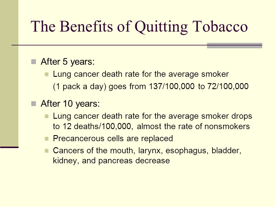 The Benefits of Quitting Tobacco After 5 years: Lung cancer death rate for the average smoker (1 pack a day) goes from 137/100,000 to 72/100,000 After 10 years: Lung cancer death rate for the average smoker drops to 12 deaths/100,000, almost the rate of nonsmokers Precancerous cells are replaced Cancers of the mouth, larynx, esophagus, bladder, kidney, and pancreas decrease