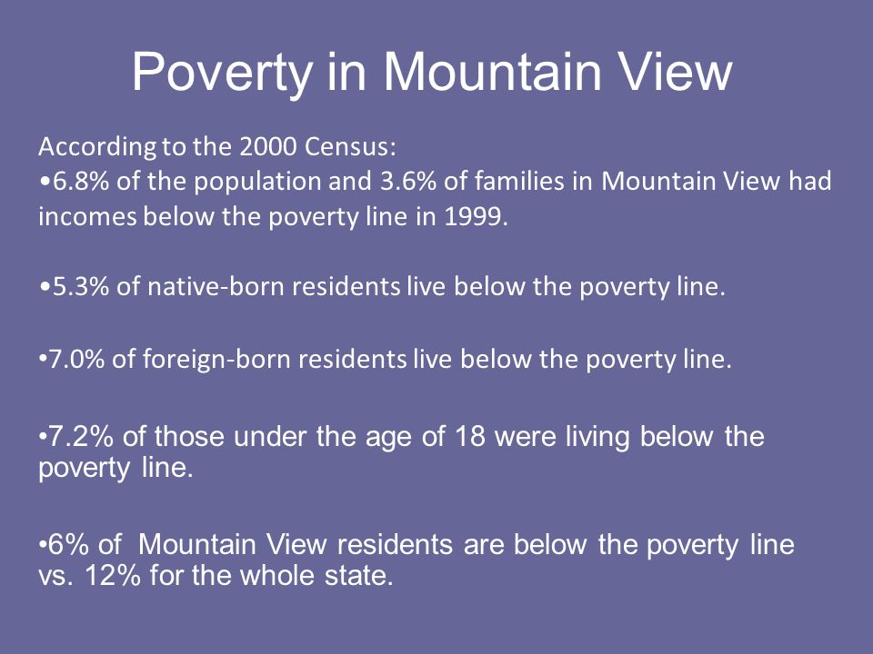 Poverty in Mountain View According to the 2000 Census: 6.8% of the population and 3.6% of families in Mountain View had incomes below the poverty line in 1999.