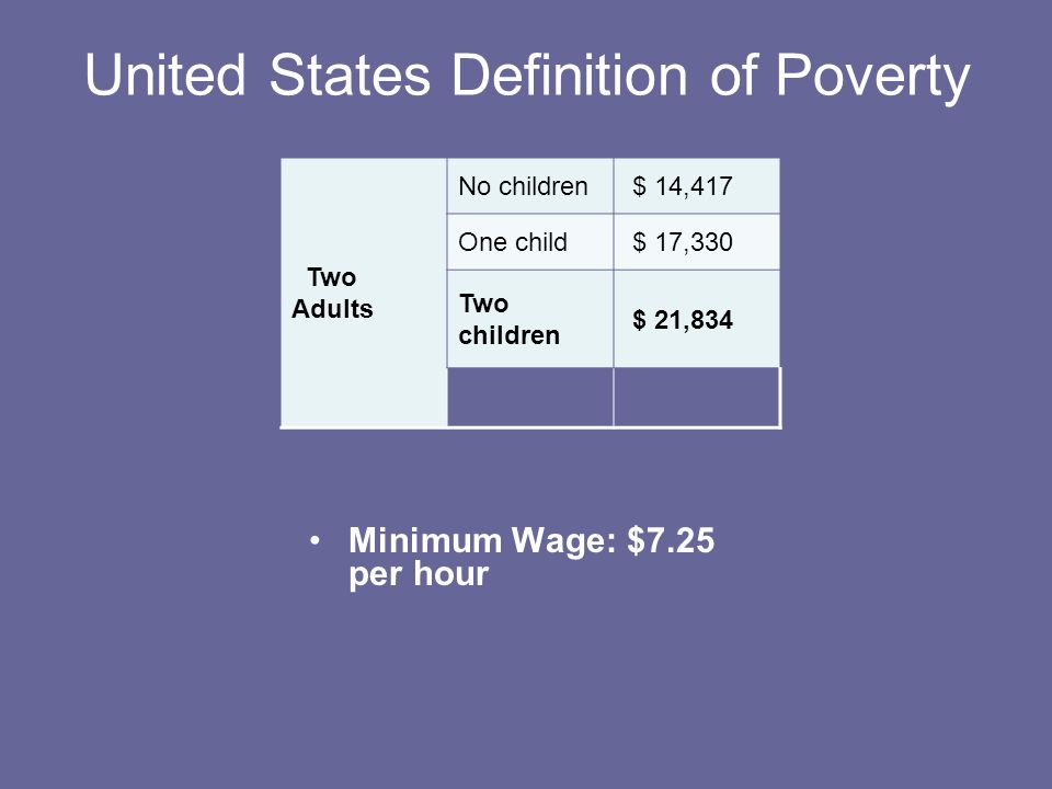 United States Definition of Poverty Minimum Wage: $7.25 per hour Two Adults No children $ 14,417 One child $ 17,330 Two children $ 21,834