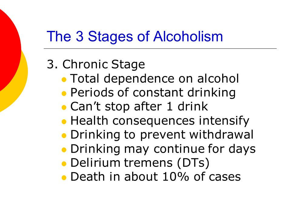 The 3 Stages of Alcoholism 3.