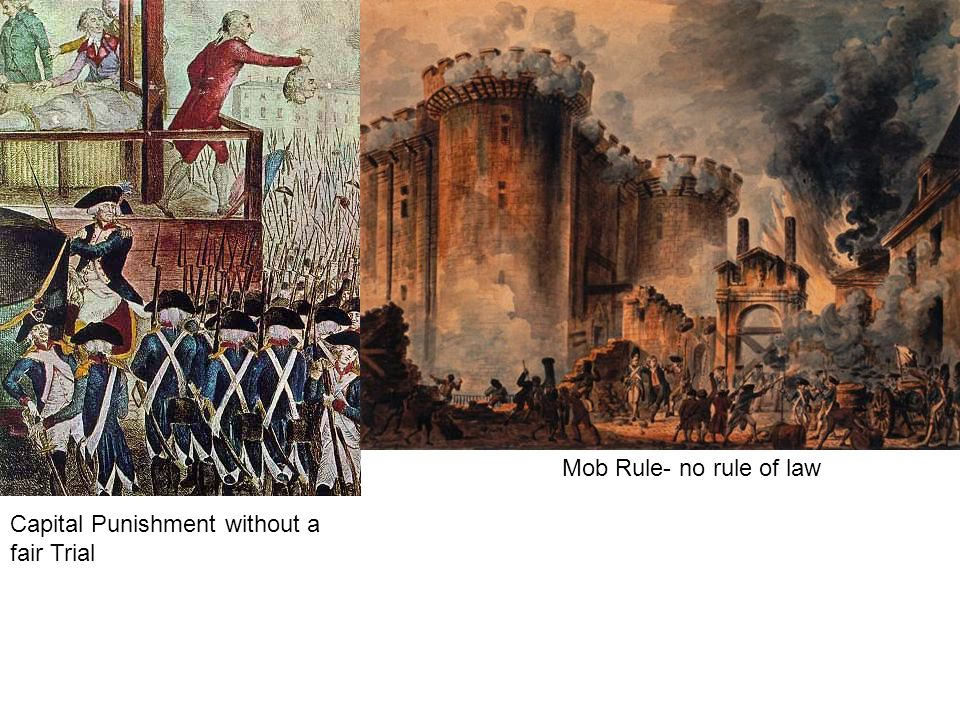 Capital Punishment without a fair Trial Mob Rule- no rule of law