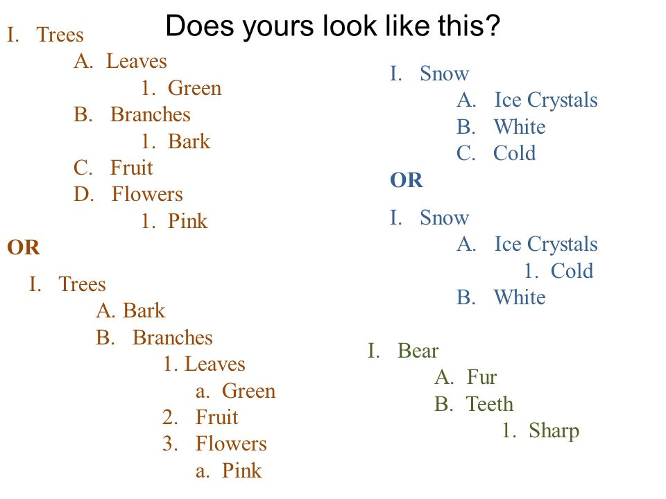 Does yours look like this? I. Trees A. Leaves 1. Green B. Branches 1. Bark C. Fruit D. Flowers 1. Pink OR I. Snow A. Ice Crystals B. White C. Cold OR