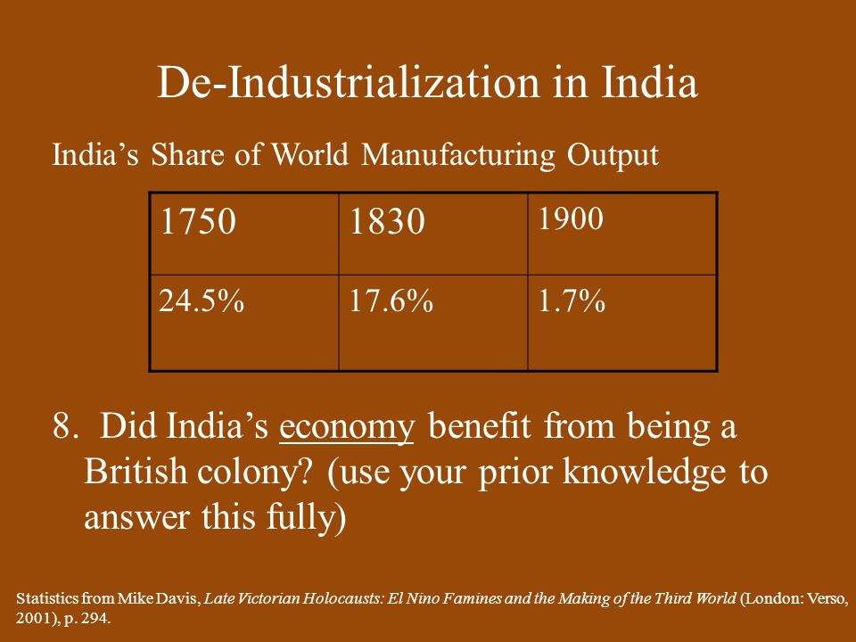 De-Industrialization in India Indias Share of World Manufacturing Output 8. Did Indias economy benefit from being a British colony? (use your prior kn