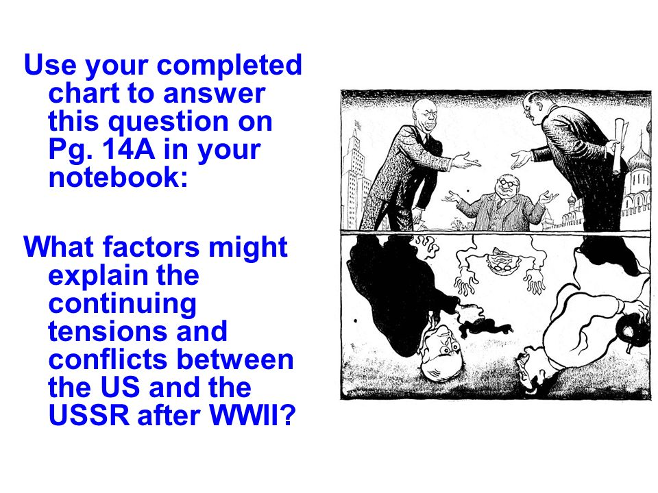 Use your completed chart to answer this question on Pg. 14A in your notebook: What factors might explain the continuing tensions and conflicts between