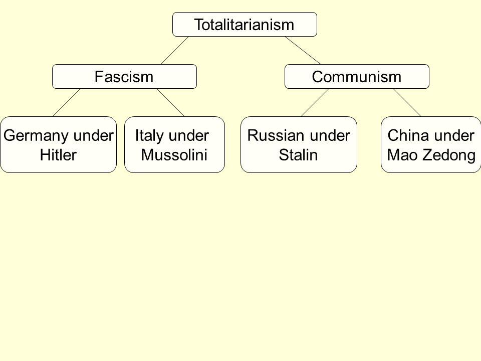 Totalitarianism Germany under Hitler Italy under Mussolini CommunismFascism China under Mao Zedong Russian under Stalin