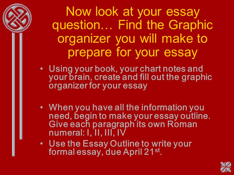 Now look at your essay question… Find the Graphic organizer you will make to prepare for your essay Using your book, your chart notes and your brain, create and fill out the graphic organizer for your essay When you have all the information you need, begin to make your essay outline.
