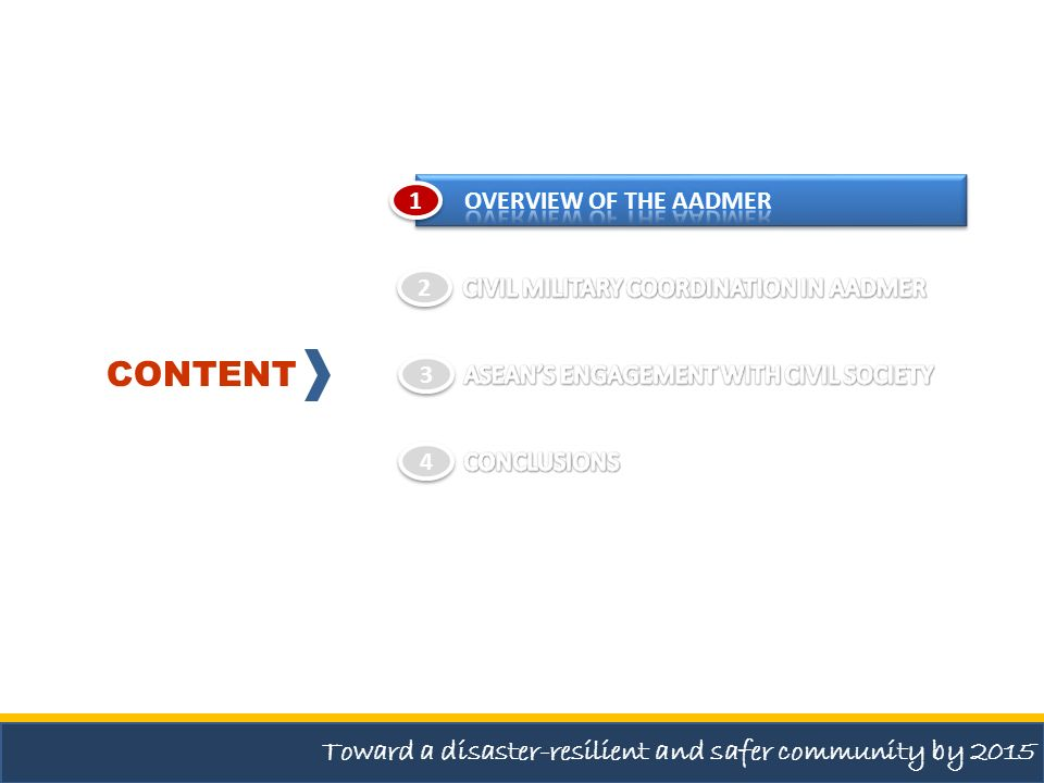 2 2 CONTENT Toward a disaster-resilient and safer community by 2015 1 1 3 3 4 4