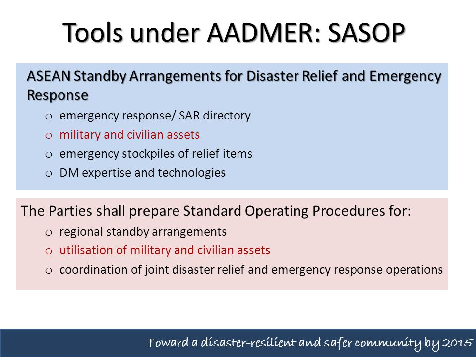 Contents Disaster Preparedness Assessment & Monitoring Emergency Response Chapter VI: Facilitation & Utilisation of Military & Civilian Assets & Capacities (being developed) Annexes (of Templates and Forms) ….