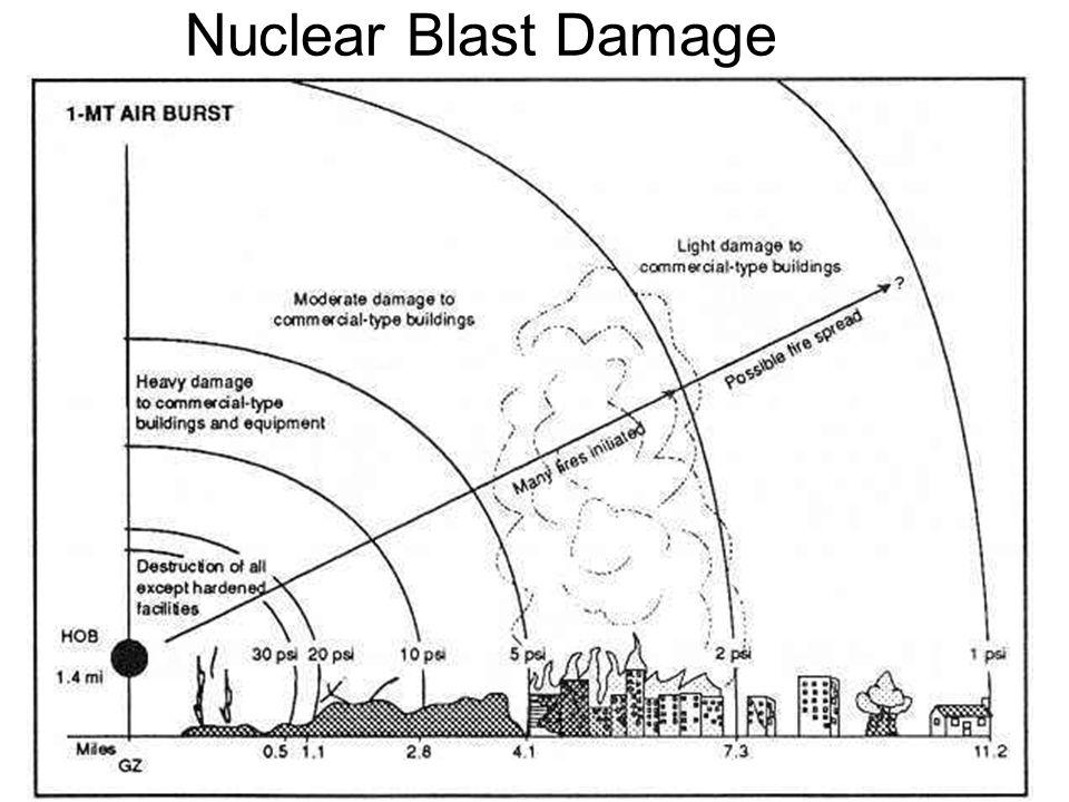 Nuclear Blast Damage
