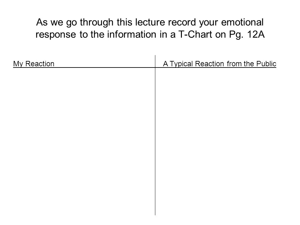 As we go through this lecture record your emotional response to the information in a T-Chart on Pg.