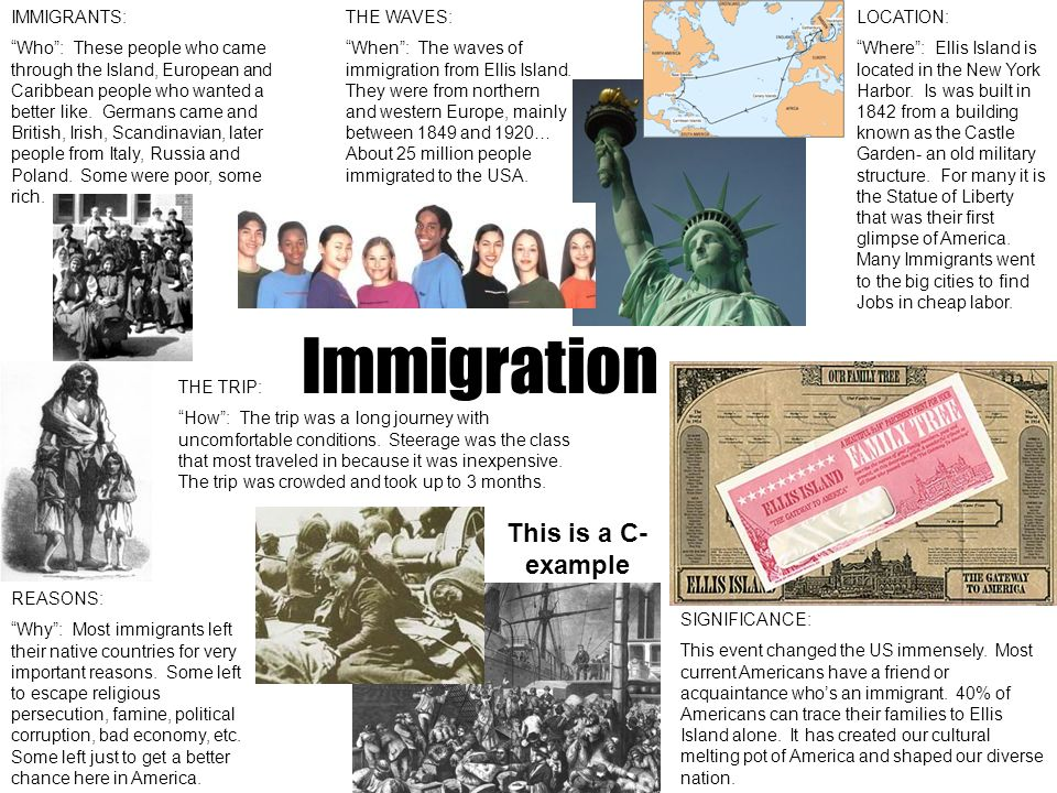 THE WAVES: When: The waves of immigration from Ellis Island. They were from northern and western Europe, mainly between 1849 and 1920… About 25 millio