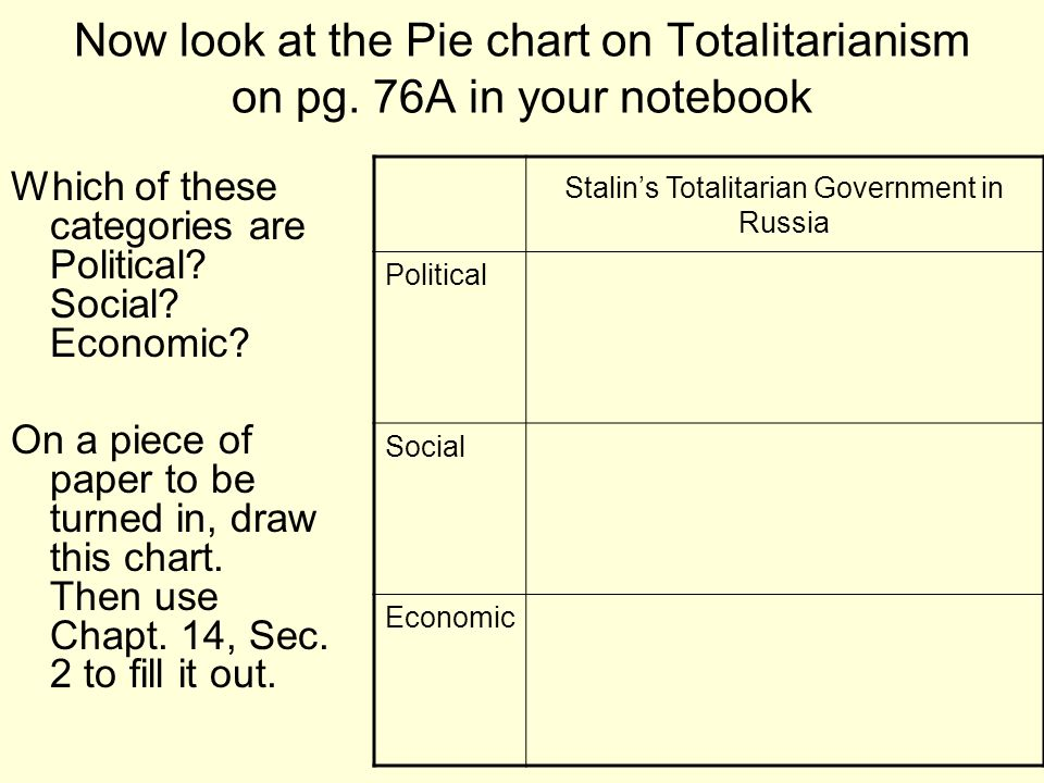 Now look at the Pie chart on Totalitarianism on pg. 76A in your notebook Which of these categories are Political? Social? Economic? On a piece of pape