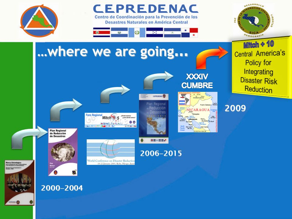 …where we are going … 2006-2015 2003 2009 2000-2004