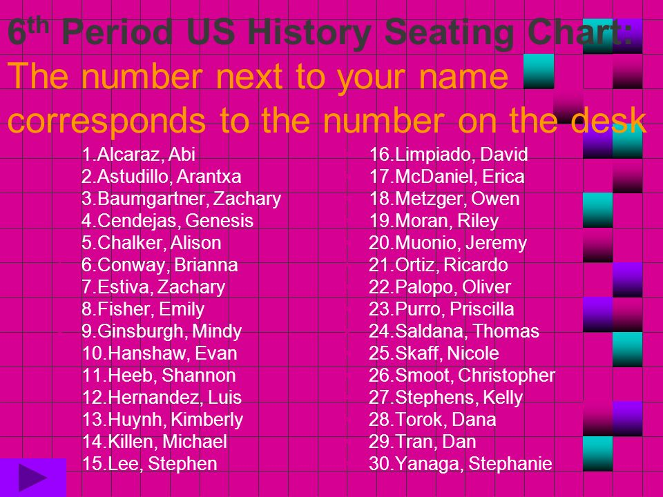 6 th Period US History Seating Chart: The number next to your name corresponds to the number on the desk 1.Alcaraz, Abi 2.Astudillo, Arantxa 3.Baumgar