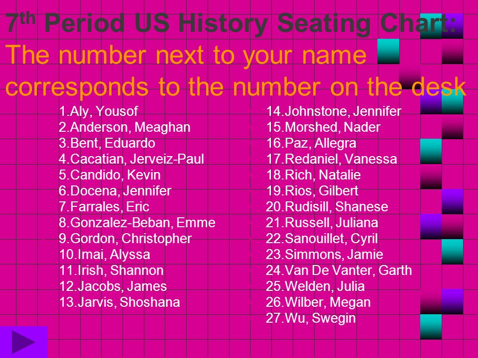 7 th Period US History Seating Chart: The number next to your name corresponds to the number on the desk 1.Aly, Yousof 2.Anderson, Meaghan 3.Bent, Edu