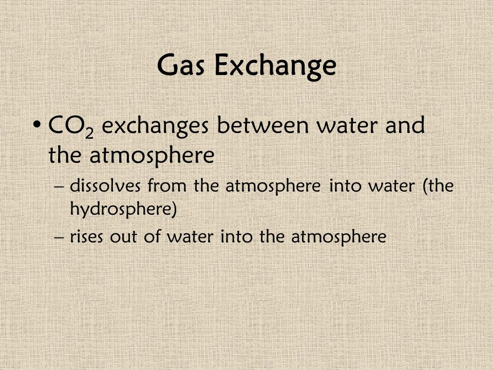 Gas Exchange CO 2 exchanges between water and the atmosphere –dissolves from the atmosphere into water (the hydrosphere) –rises out of water into the