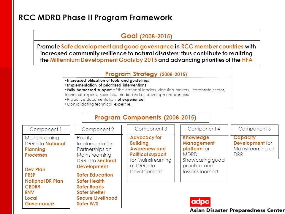 RCC MDRD Phase II Program Framework Goal (2008-2015) Promote Safe development and good governance in RCC member countries with increased community res