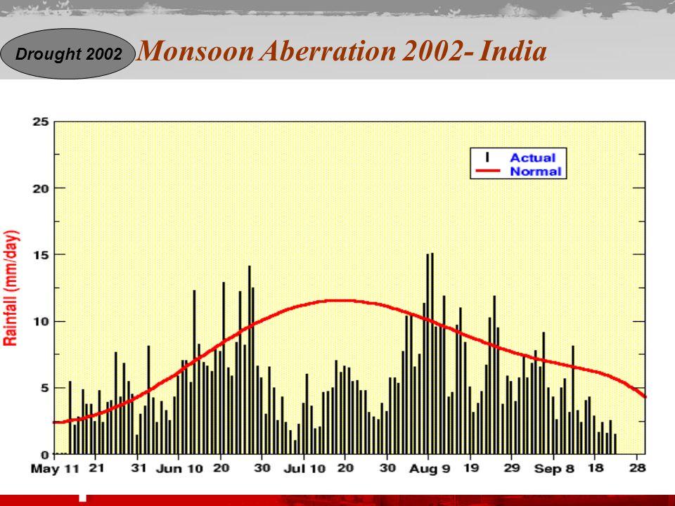 Monsoon Aberration 2002- India Drought 2002