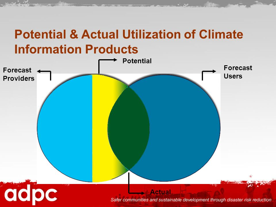 Potential & Actual Utilization of Climate Information Products Forecast Users Forecast Providers Actual Potential