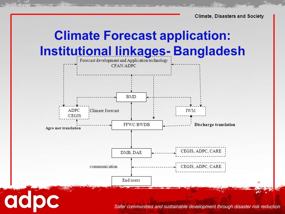 Climate Forecast application: Institutional linkages- Bangladesh Climate, Disasters and Society BMD Forecast development and Application technology CF