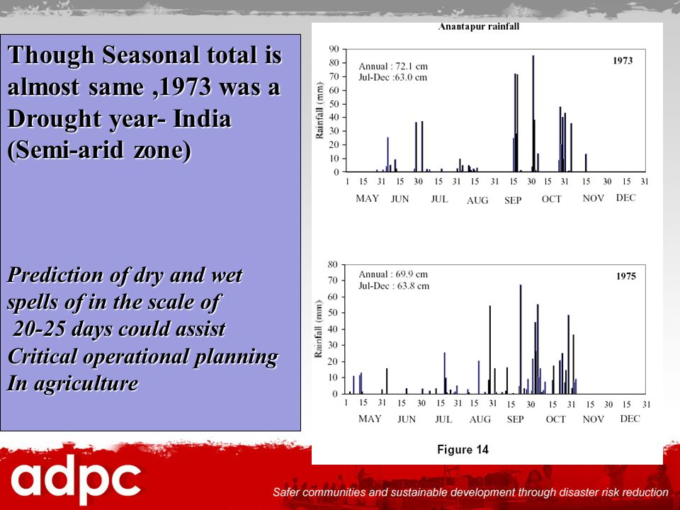 2003 European heat wave may have killed 20,000 Timely and accurate forecast Poor emergency preparedness
